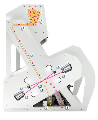 Separador optico